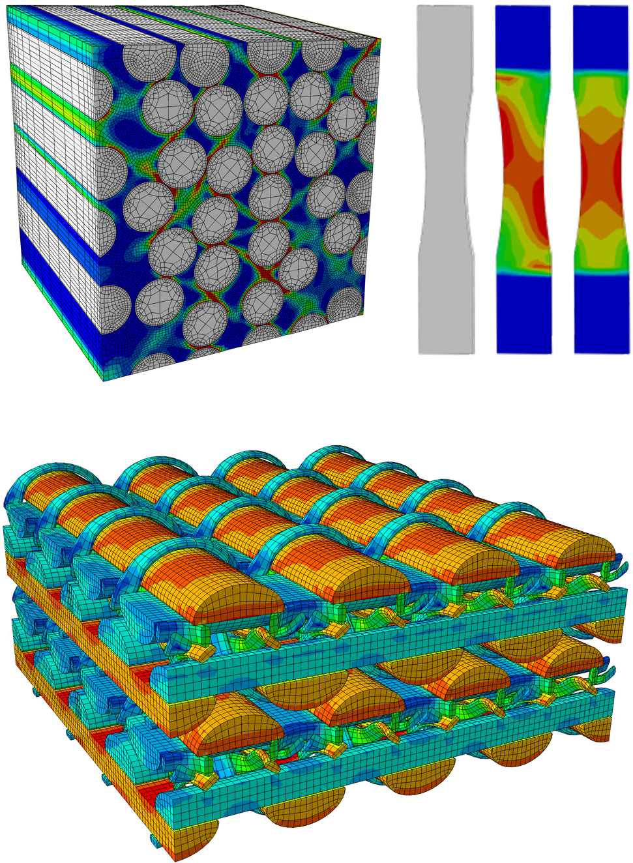 Untersuchung Faser-Matrix-Interaktion auf Mikro-Ebene / Kalibrierung Materialdaten mit virtuellen Prüfkörpern / Einheitszelle eines Mehrlagen-Gestricks